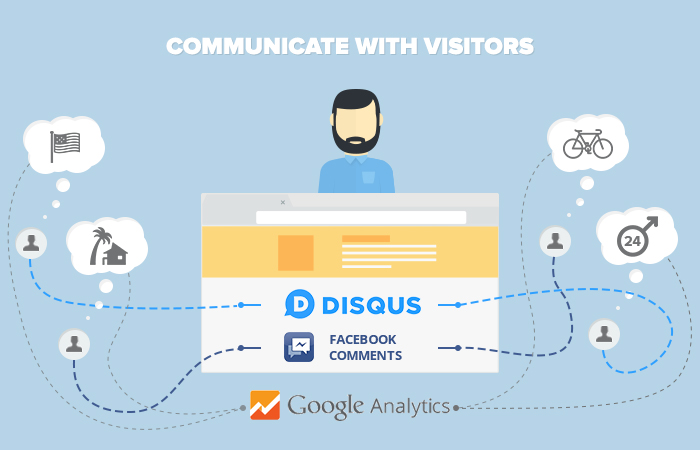 Communicate With Visitors