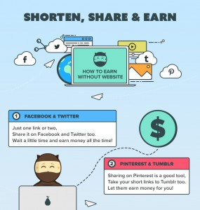 share&earn